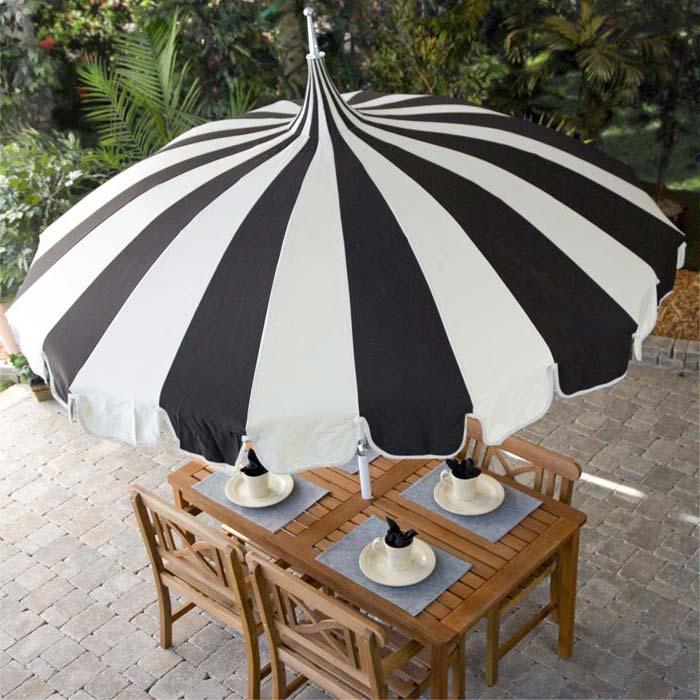 Patio Umbrellas Lowes