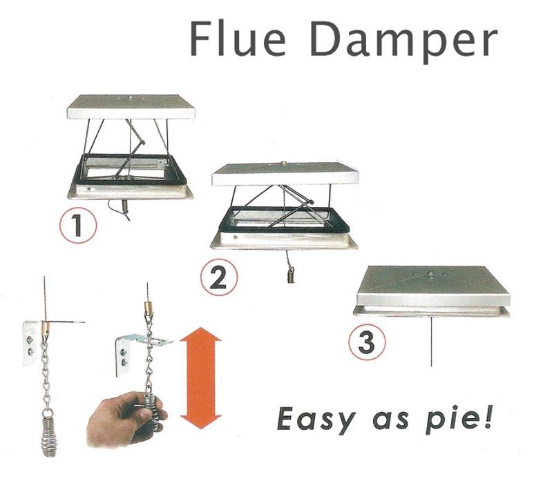 Fireplace Damper Or Flue