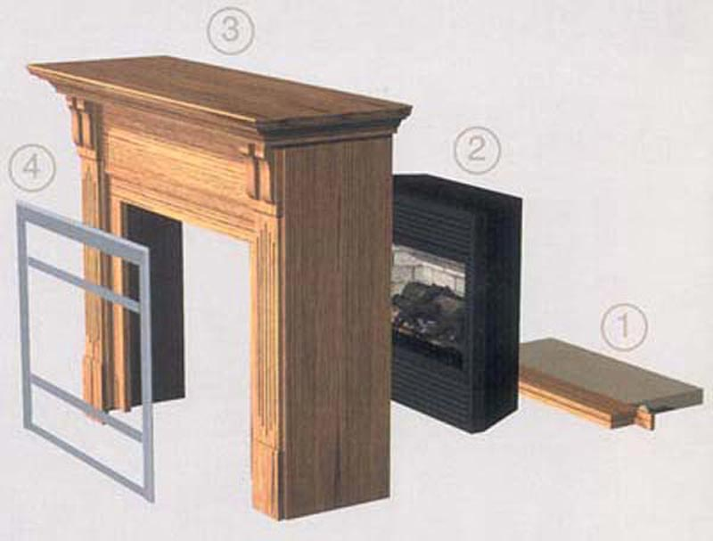 How To Install A Ventless Propane Fireplace