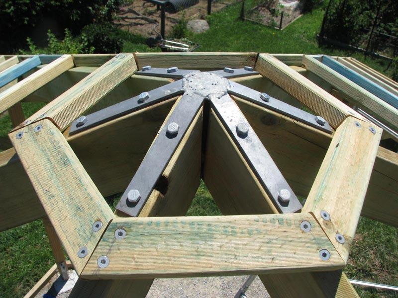 Gazebo roof brackets