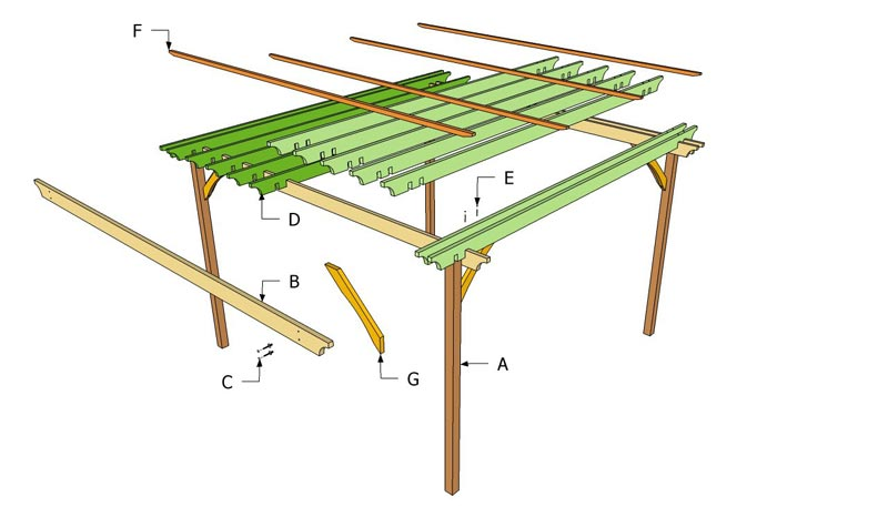 Pergola plans free download pdf