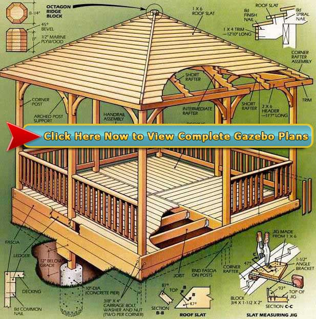Fabulous cheap wooden gazebo kits garden landscape for Cheap blueprints