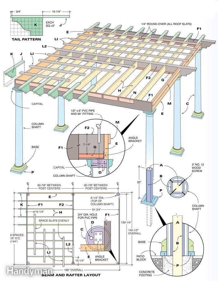 Delighful Patio Cover Plans Pdf Gallery Of Build A Pergola Attached To  2565064967 In Decorating Ideas