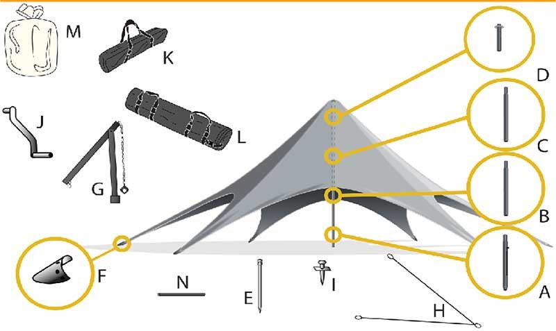 Gazebo parts and accessories