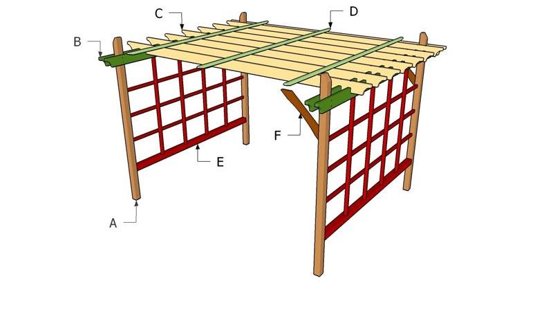 Free pergola building plans