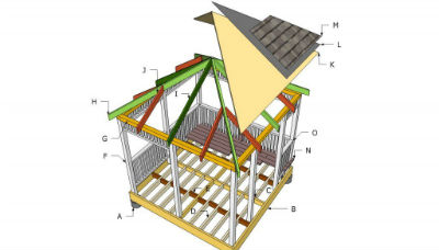 How to build a gazebo howtospecialist how to build step by step 1 2